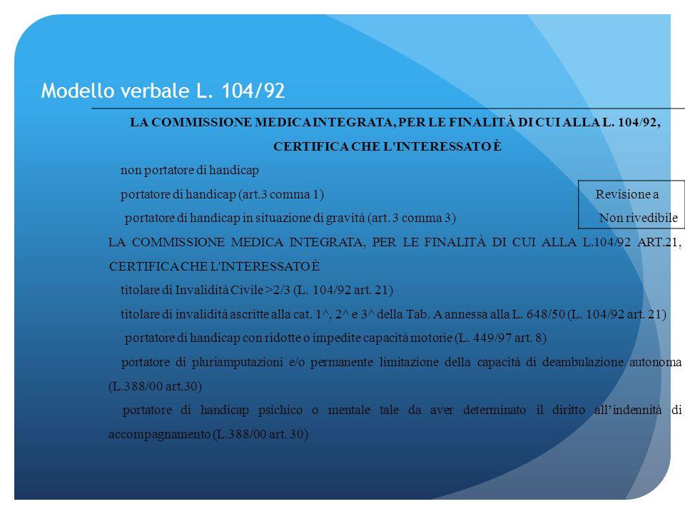 Modello verbale L. 104/92 LA COMMISSIONE MEDICA INTEGRATA, PER LE FINALITÀ DI CUI ALLA L. 104/92, CERTIFICA CHE L INTERESSATO È.