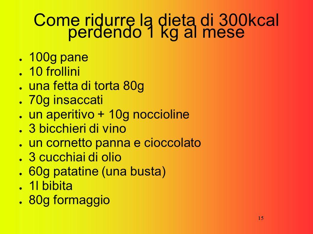 Come ridurre la dieta di 300kcal perdendo 1 kg al mese