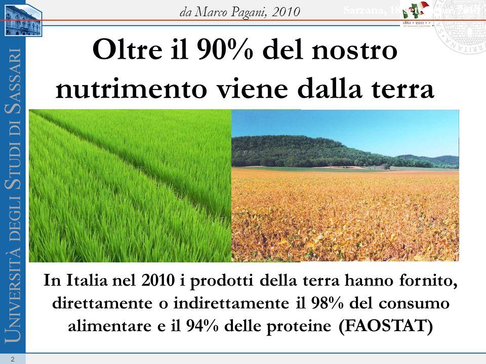 Oltre il 90% del nostro nutrimento viene dalla terra