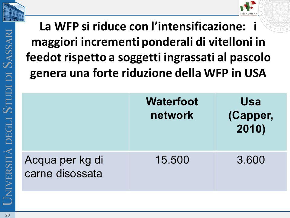 La WFP si riduce con l'intensificazione: i maggiori incrementi ponderali di vitelloni in feedot rispetto a soggetti ingrassati al pascolo genera una forte riduzione della WFP in USA