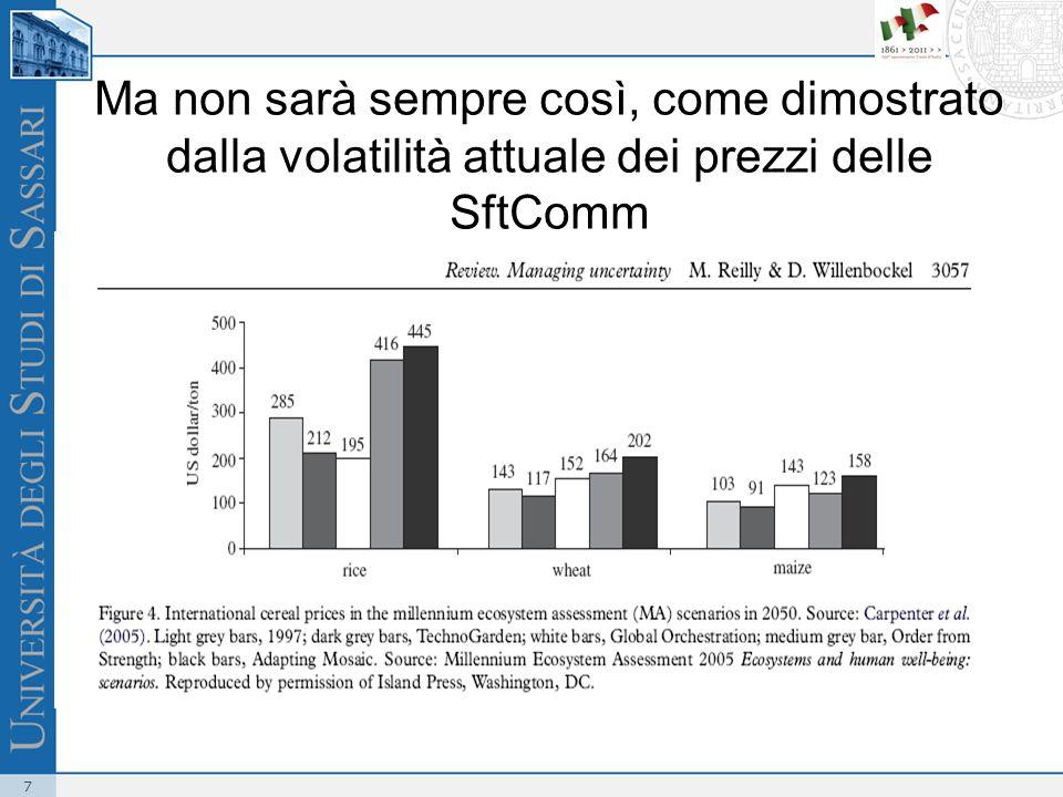 Ma non sarà sempre così, come dimostrato dalla volatilità attuale dei prezzi delle SftComm