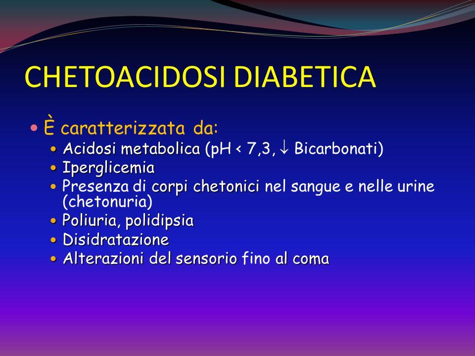 CHETOACIDOSI DIABETICA
