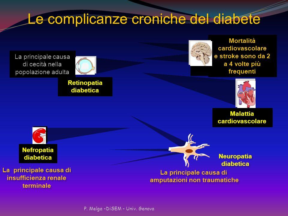 Le complicanze croniche del diabete