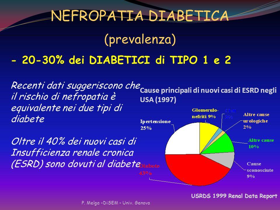 Cause principali di nuovi casi di ESRD negli USA (1997)