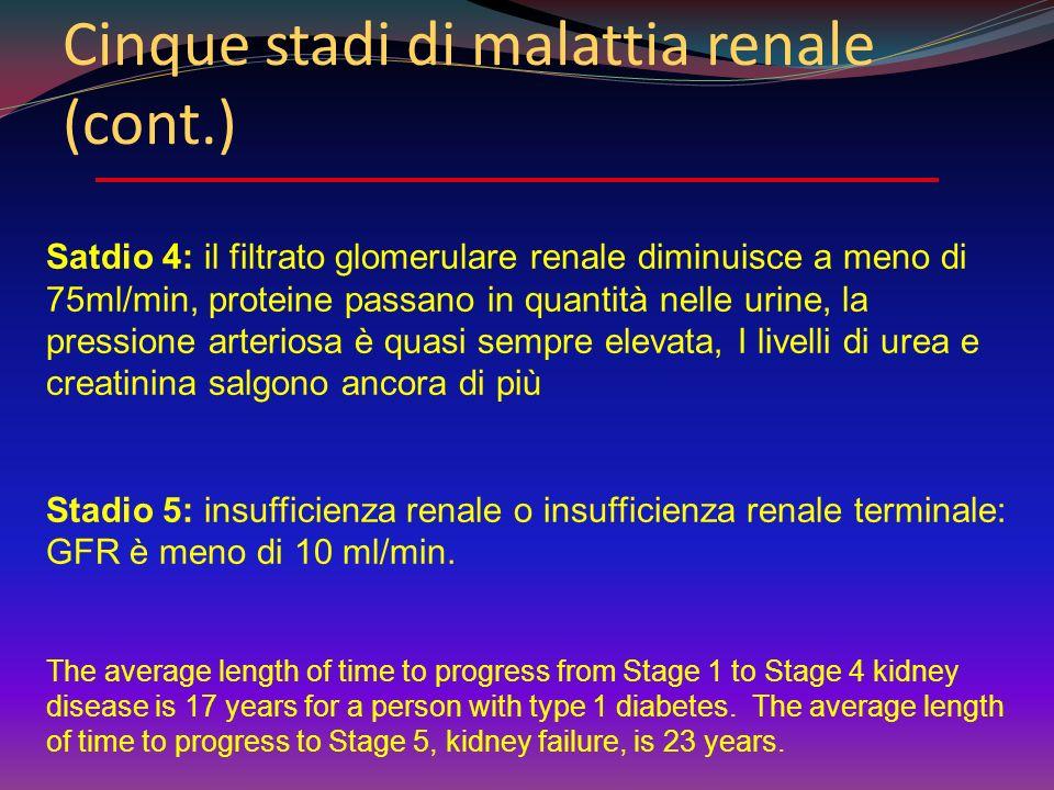 Cinque stadi di malattia renale (cont.)