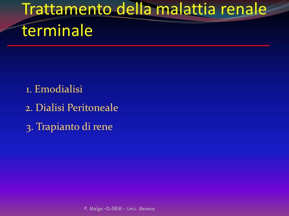 Trattamento della malattia renale terminale