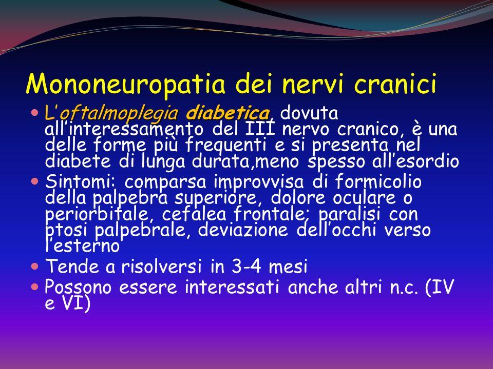 Mononeuropatia dei nervi cranici