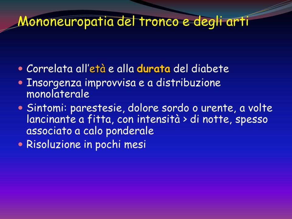 Mononeuropatia del tronco e degli arti