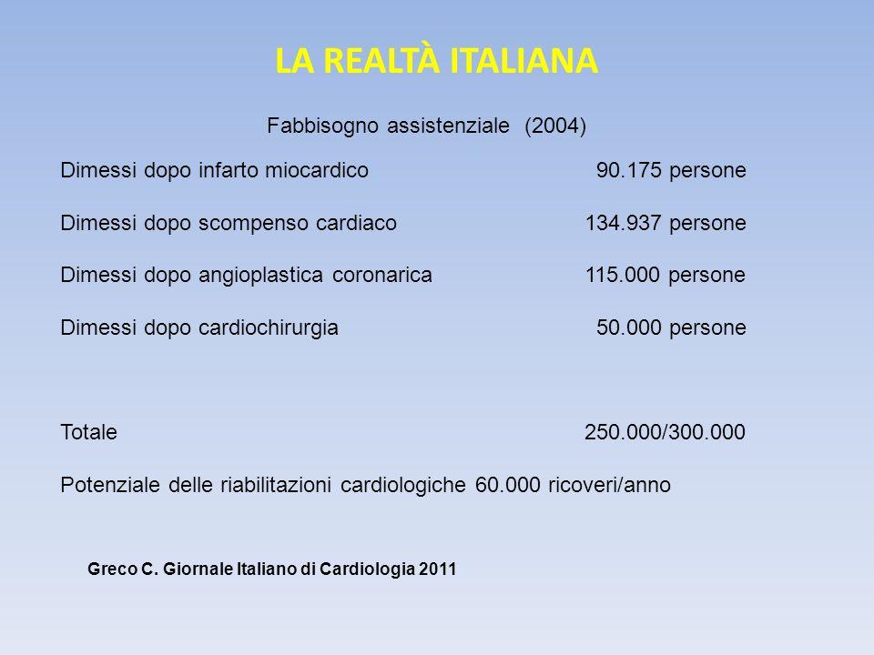 Fabbisogno assistenziale (2004)