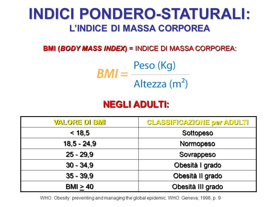 INDICI PONDERO-STATURALI: L'INDICE DI MASSA CORPOREA