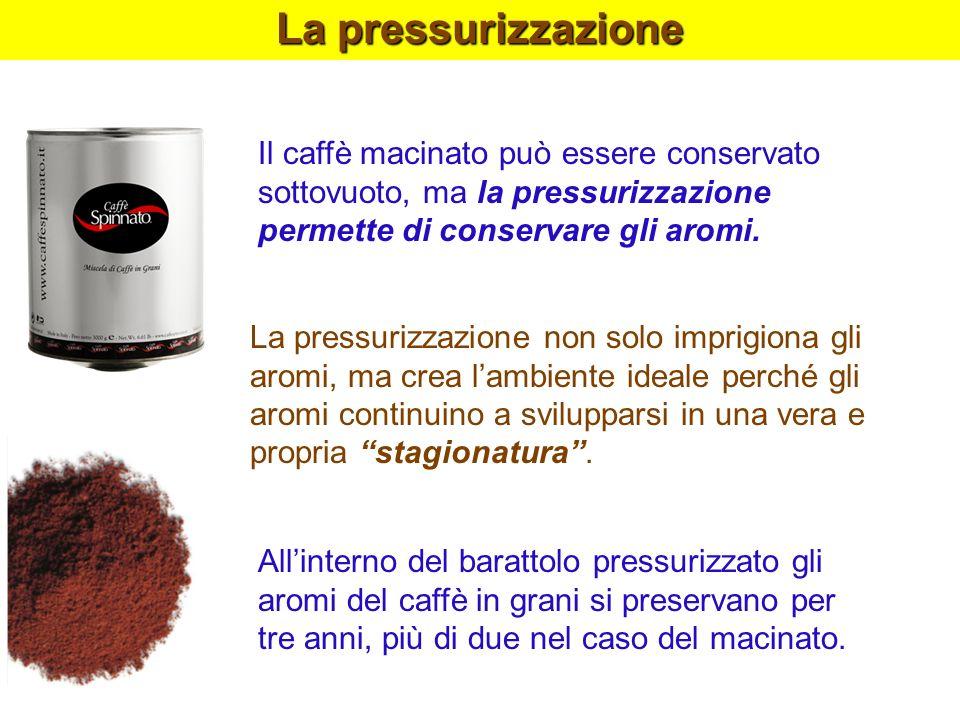 La pressurizzazione Il caffè macinato può essere conservato sottovuoto, ma la pressurizzazione permette di conservare gli aromi.