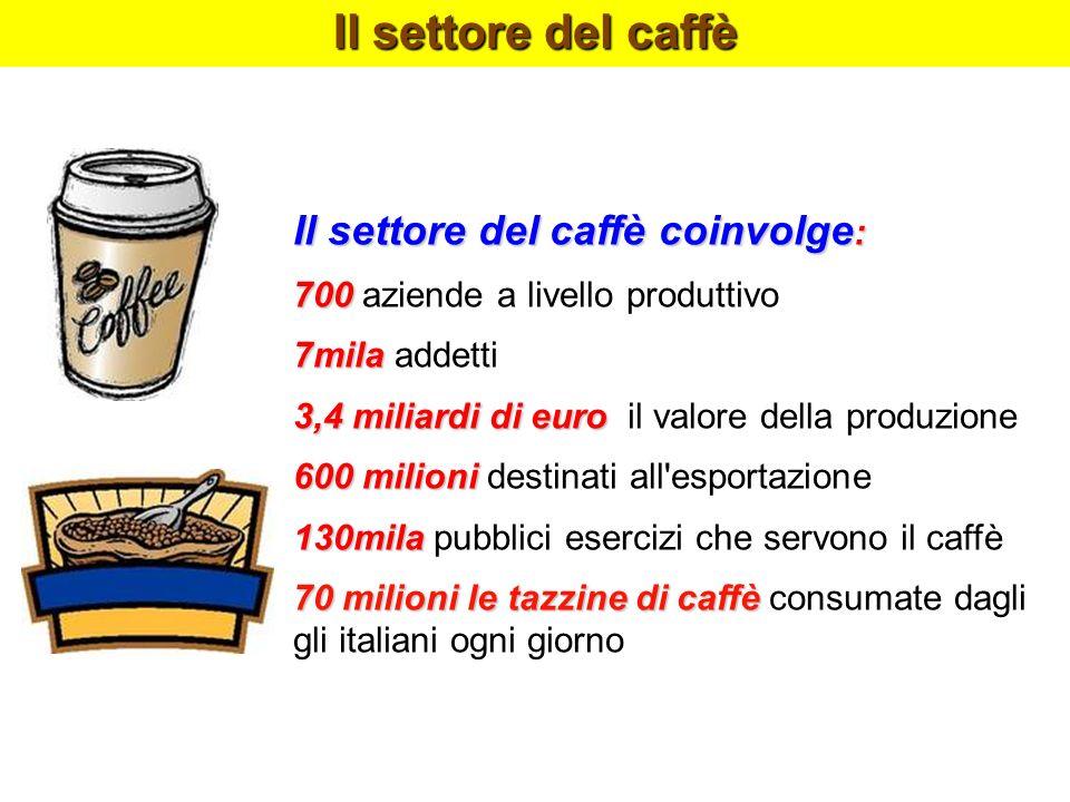 Il settore del caffè Il settore del caffè coinvolge: