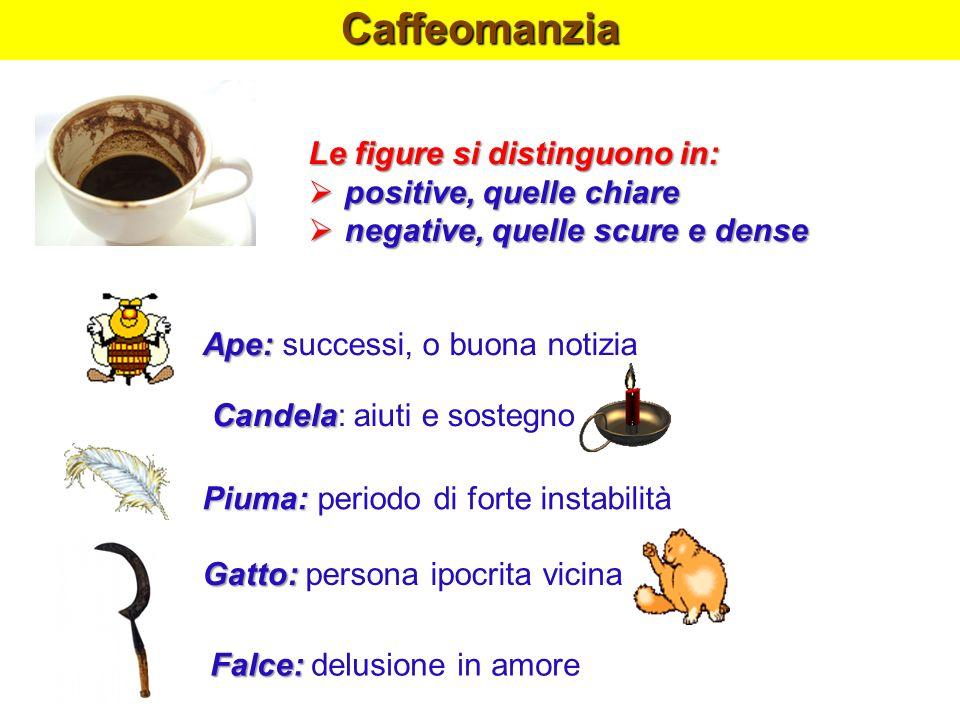 Caffeomanzia Le figure si distinguono in: positive, quelle chiare