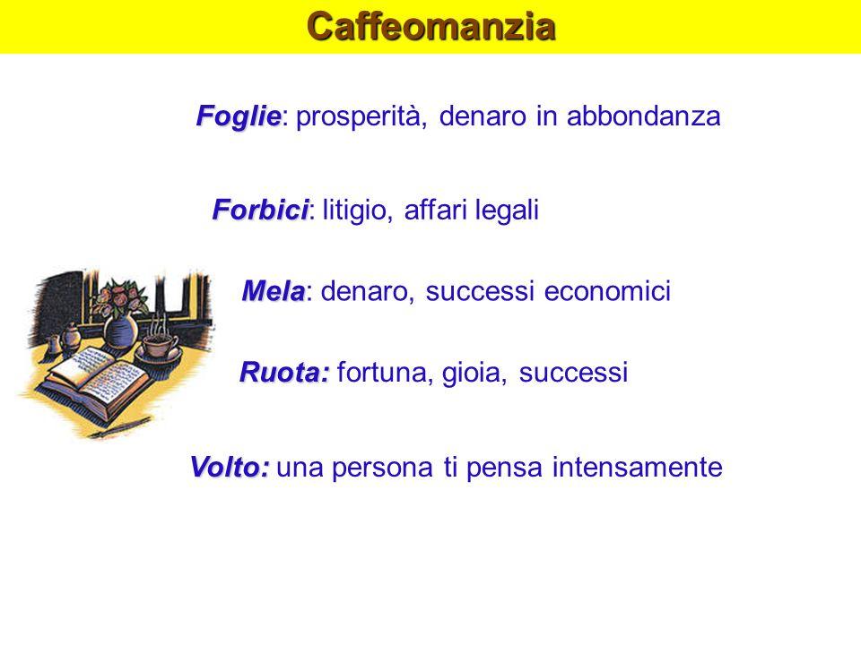 Caffeomanzia Foglie: prosperità, denaro in abbondanza