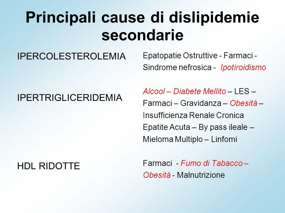 Principali cause di dislipidemie secondarie
