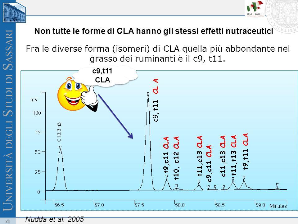 Non tutte le forme di CLA hanno gli stessi effetti nutraceutici