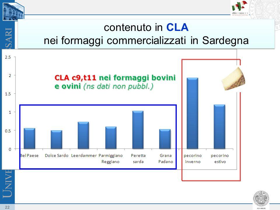 nei formaggi commercializzati in Sardegna