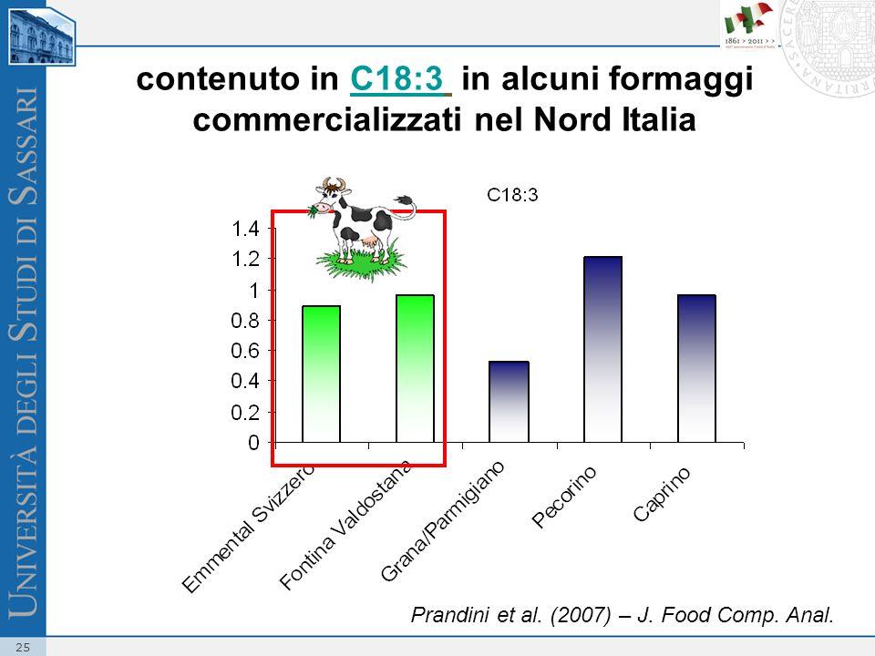 contenuto in C18:3 in alcuni formaggi commercializzati nel Nord Italia