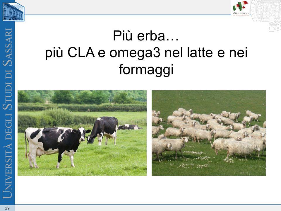 Più erba… più CLA e omega3 nel latte e nei formaggi