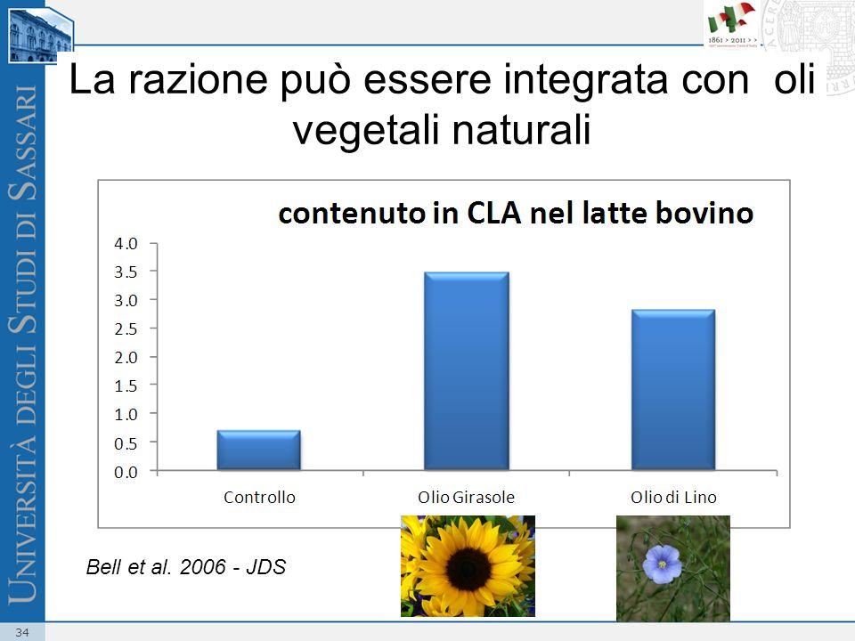 La razione può essere integrata con oli vegetali naturali