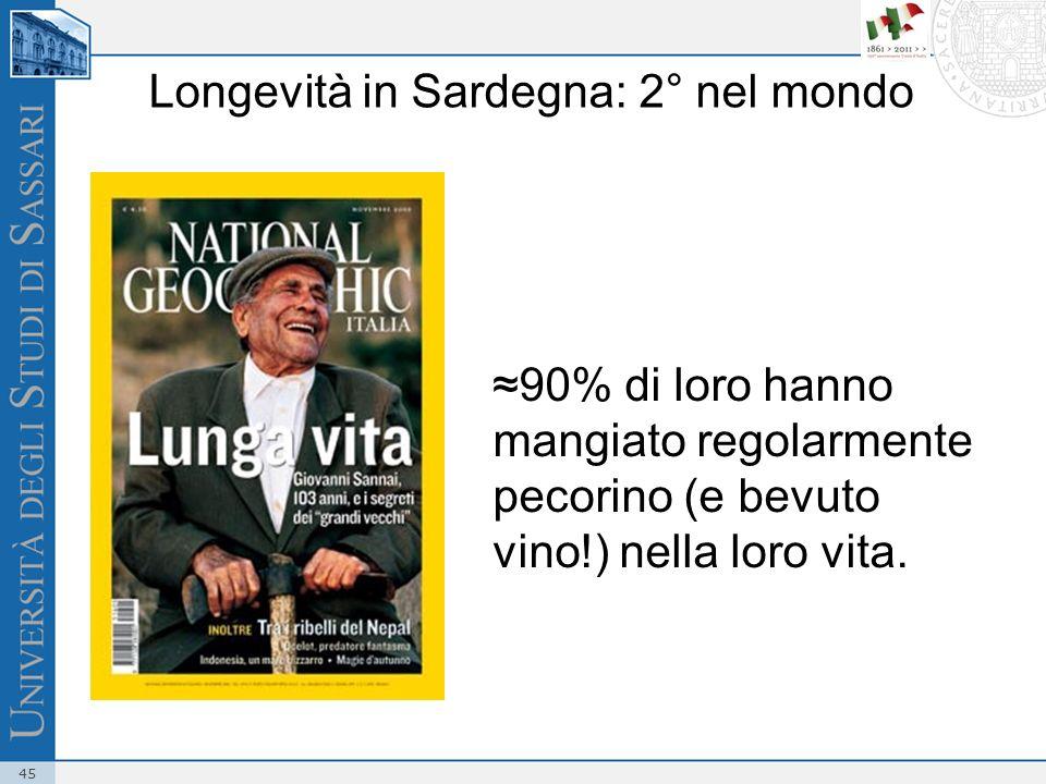 Longevità in Sardegna: 2° nel mondo