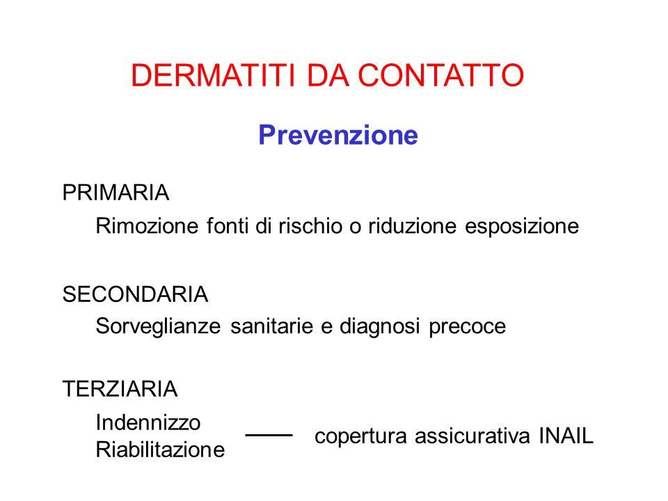 DERMATITI DA CONTATTO Prevenzione PRIMARIA