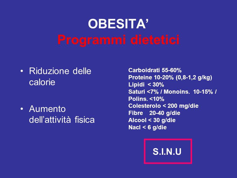 OBESITA' Programmi dietetici