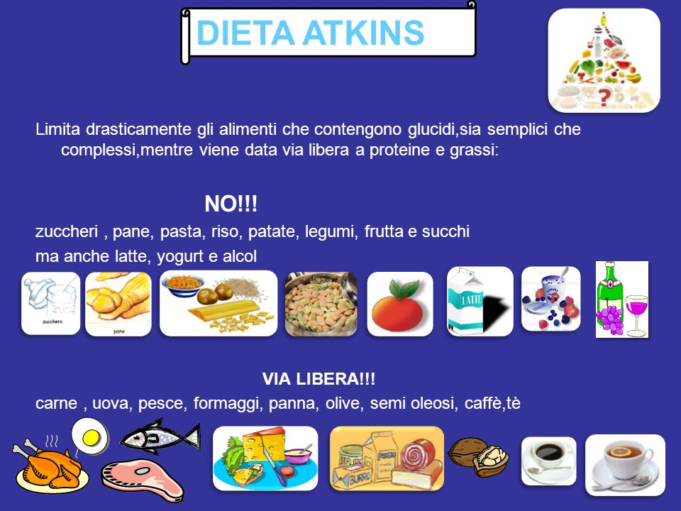 DIETA ATKINS P 24% G 14% L 62%