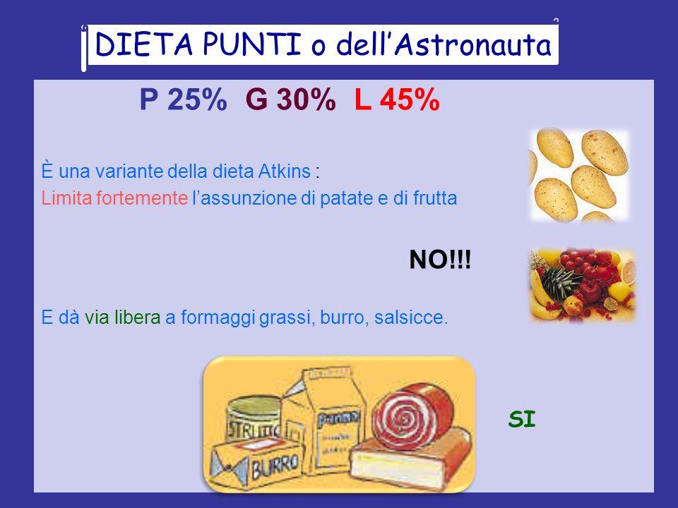 P 25% G 30% L 45% DIETA PUNTI o dell'Astronauta SI