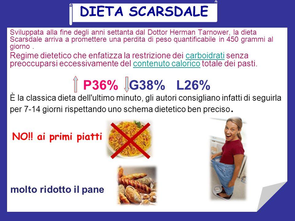 DIETA SCARSDALE P36% G38% L26% NO!! ai primi piatti