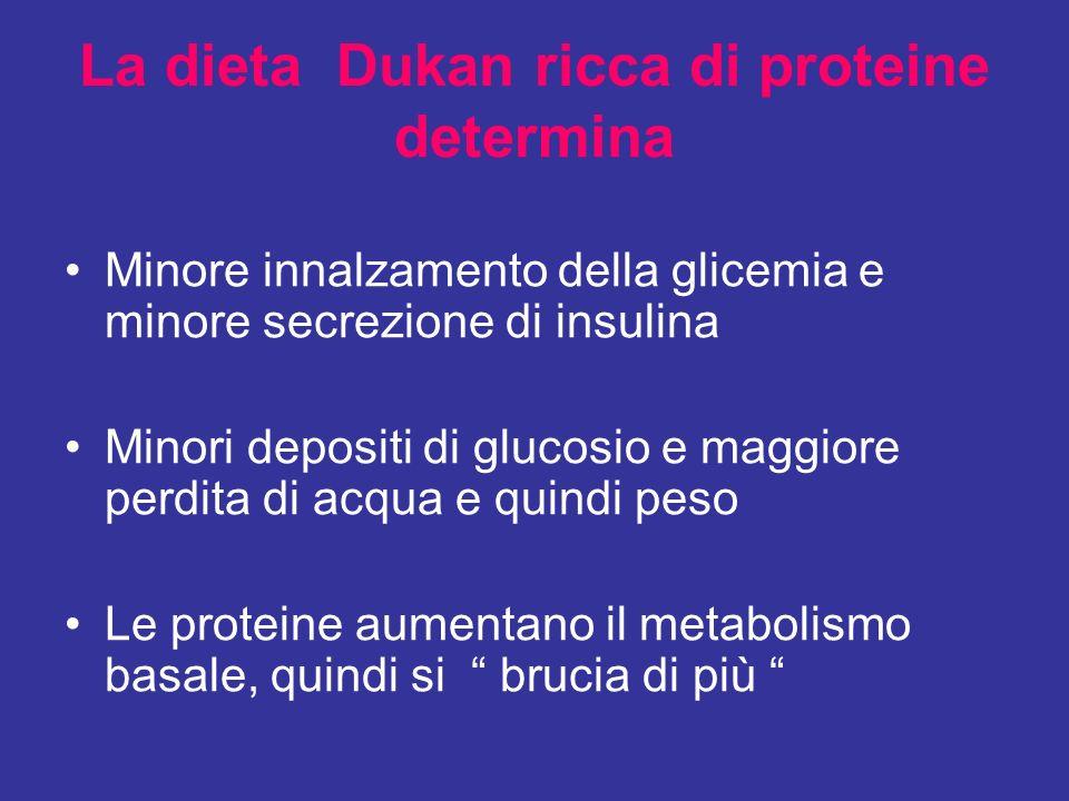 La dieta Dukan ricca di proteine determina