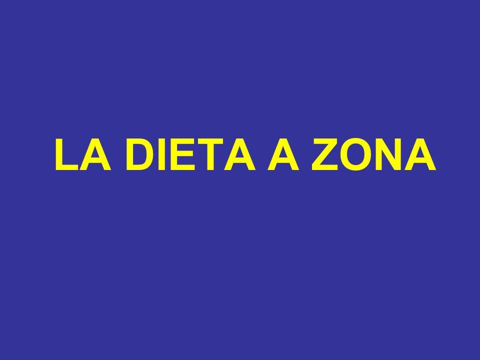 LA DIETA A ZONA