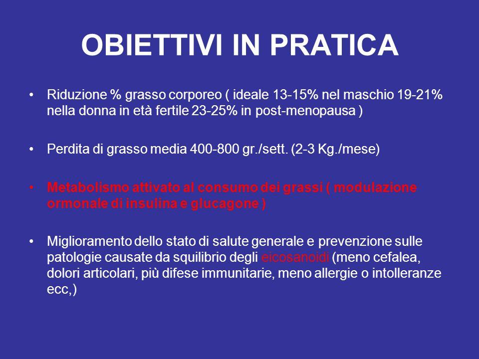 OBIETTIVI IN PRATICA Riduzione % grasso corporeo ( ideale 13-15% nel maschio 19-21% nella donna in età fertile 23-25% in post-menopausa )