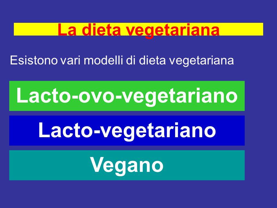 Lacto-ovo-vegetariano