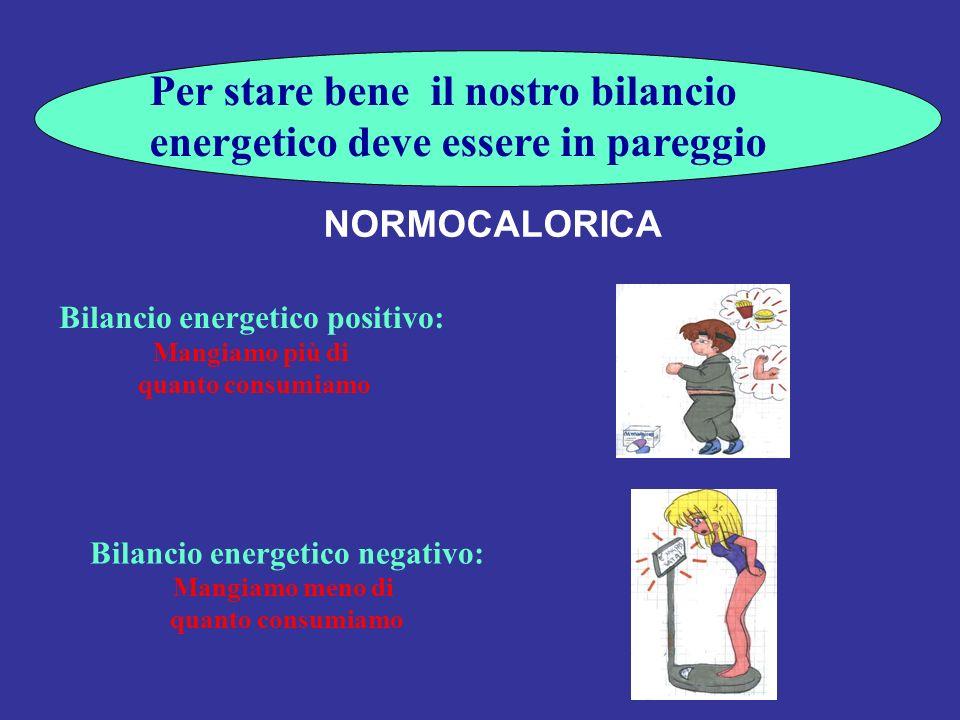 Bilancio energetico positivo: Bilancio energetico negativo: