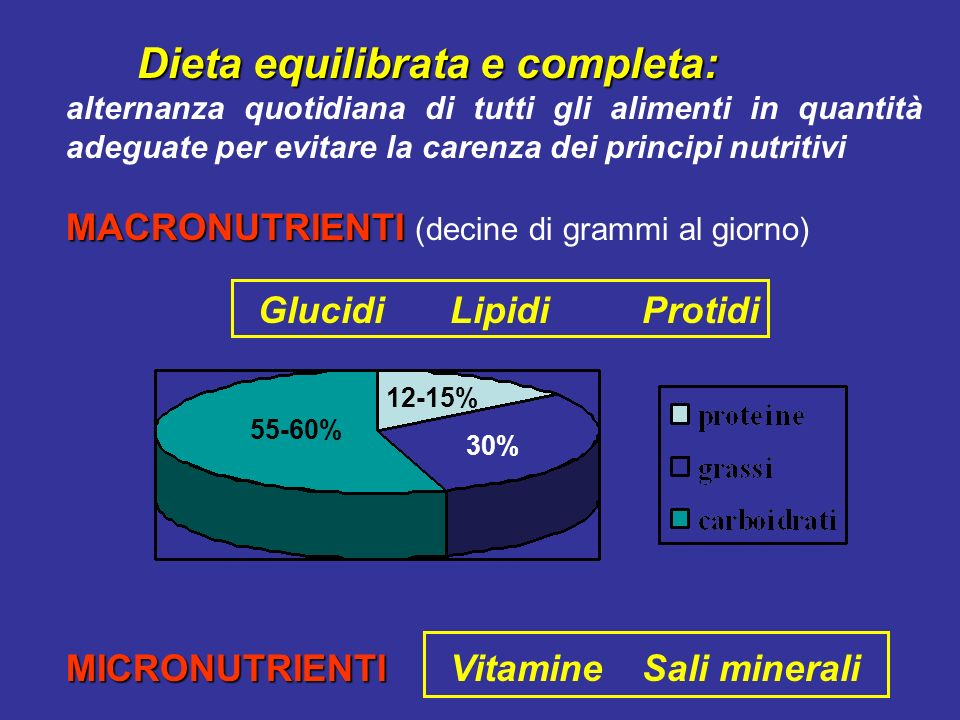Dieta equilibrata e completa: