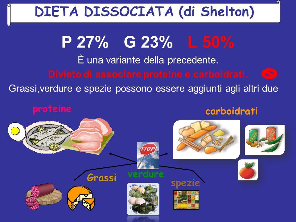 P 27% G 23% L 50% DIETA DISSOCIATA (di Shelton)
