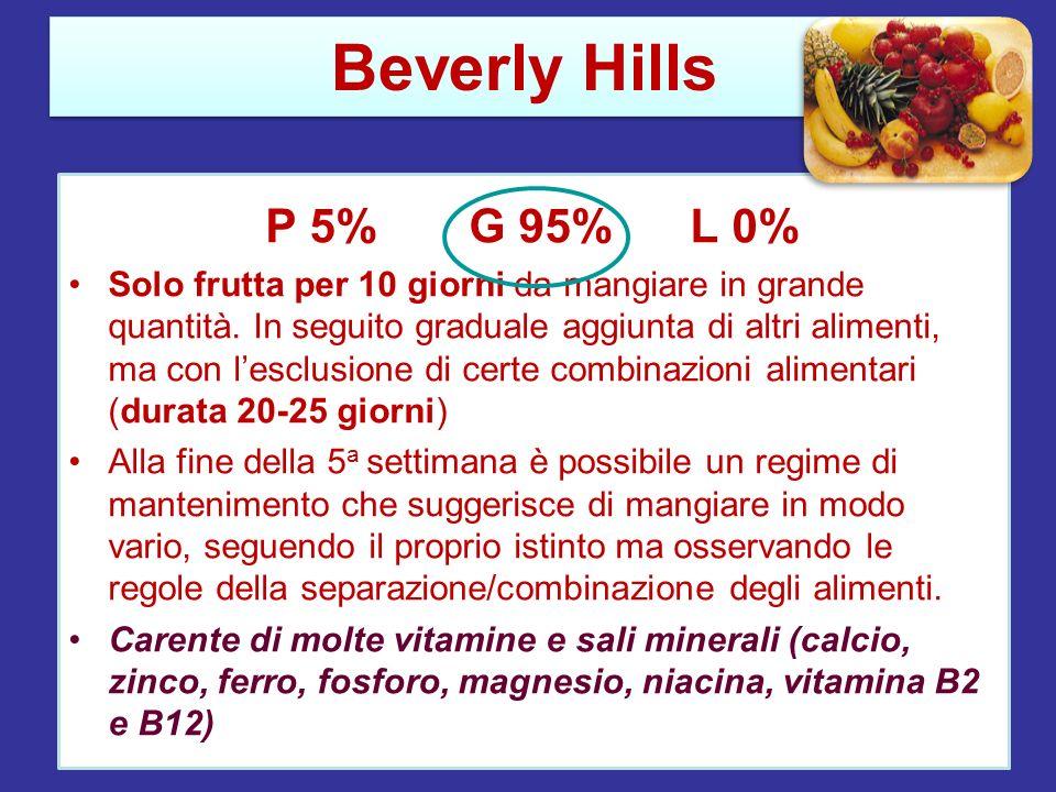 Beverly HillsP 5% G 95% L 0%