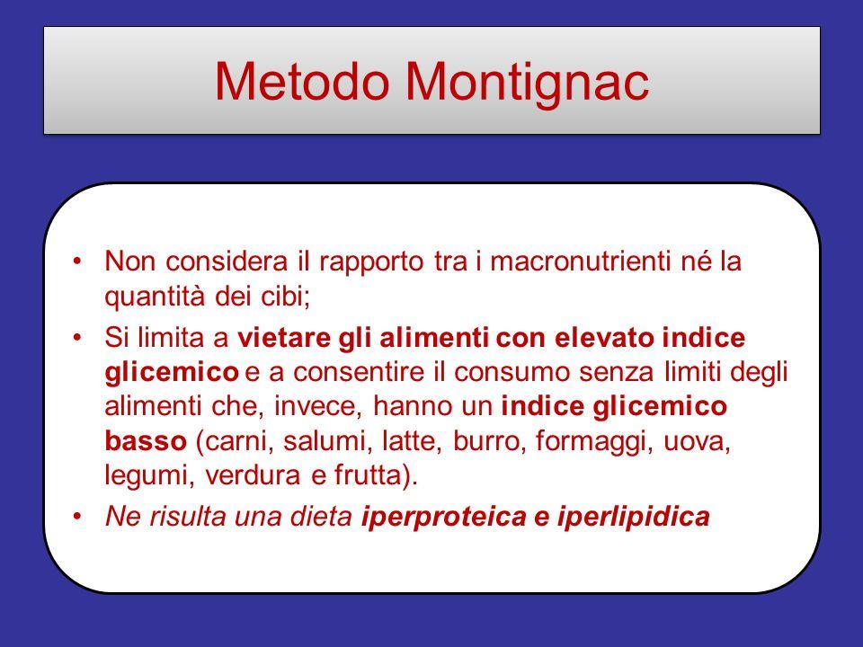 Metodo MontignacNon considera il rapporto tra i macronutrienti né la quantità dei cibi;