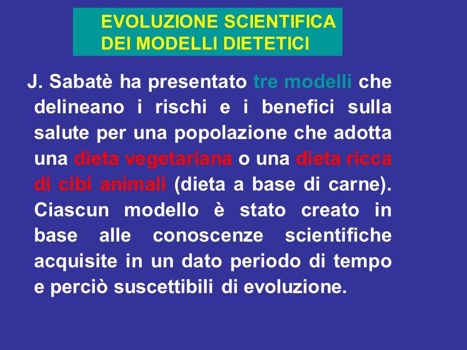 EVOLUZIONE SCIENTIFICA