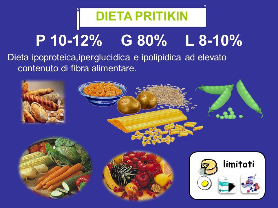 P 10-12% G 80% L 8-10% DIETA PRITIKIN