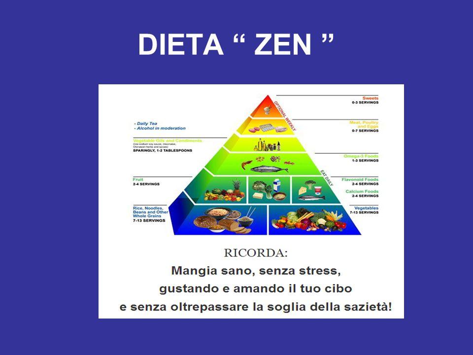 DIETA ZEN