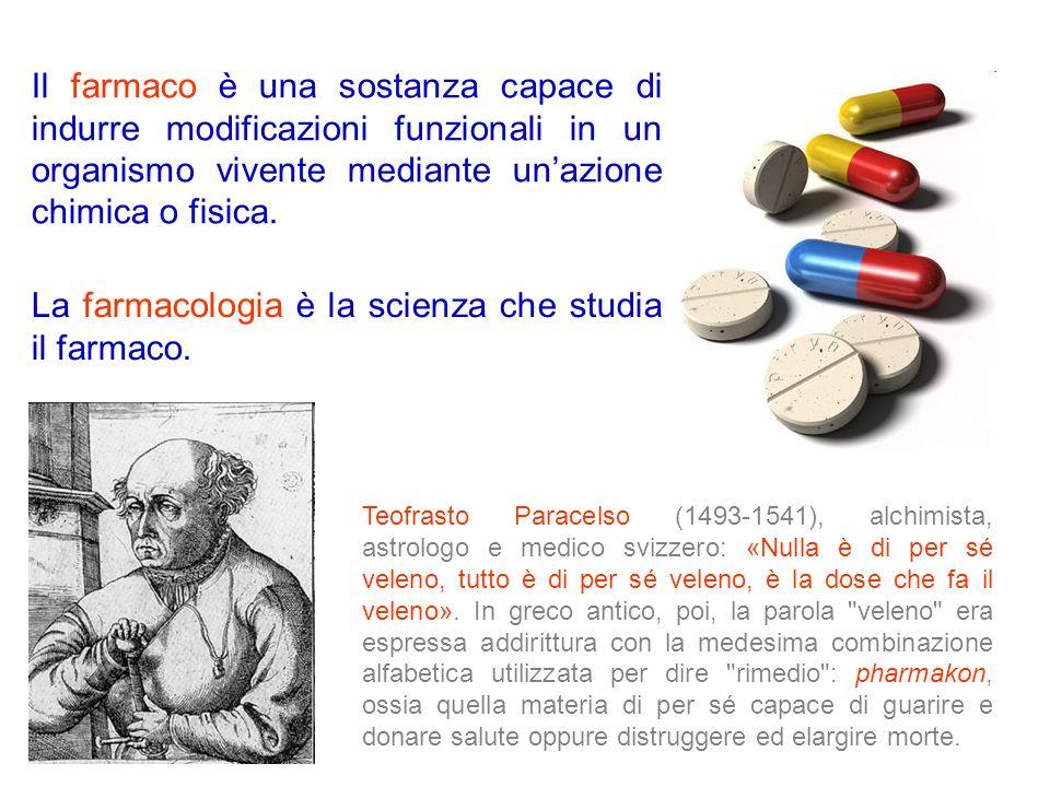 La farmacologia è la scienza che studia il farmaco.