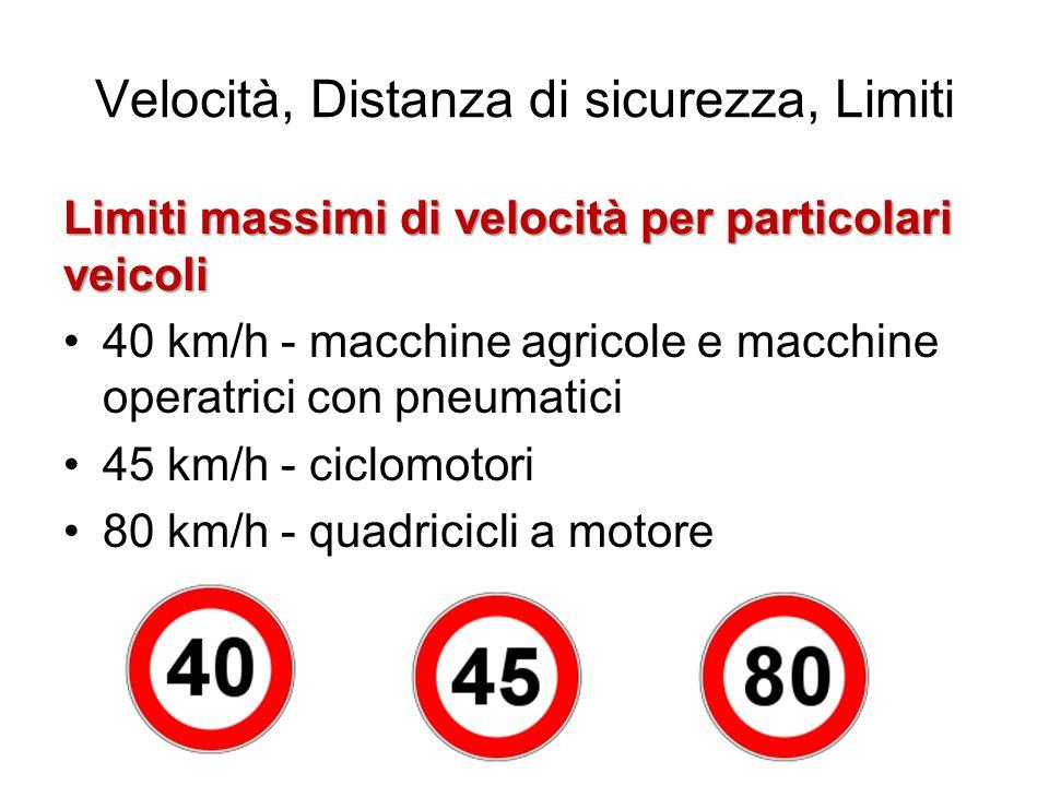 Velocità, Distanza di sicurezza, Limiti