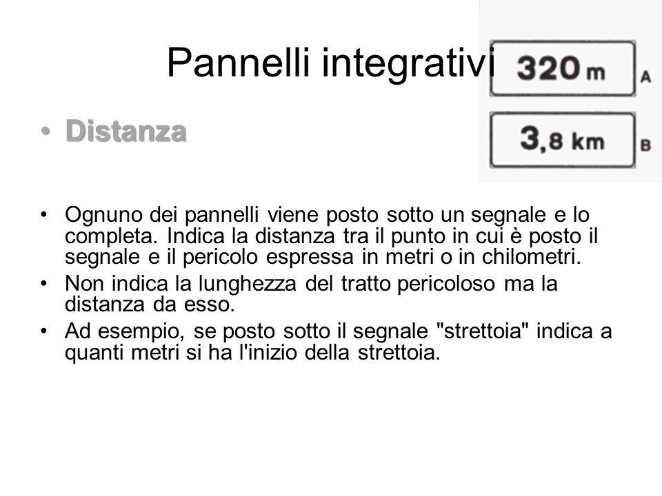 Pannelli integrativi Distanza