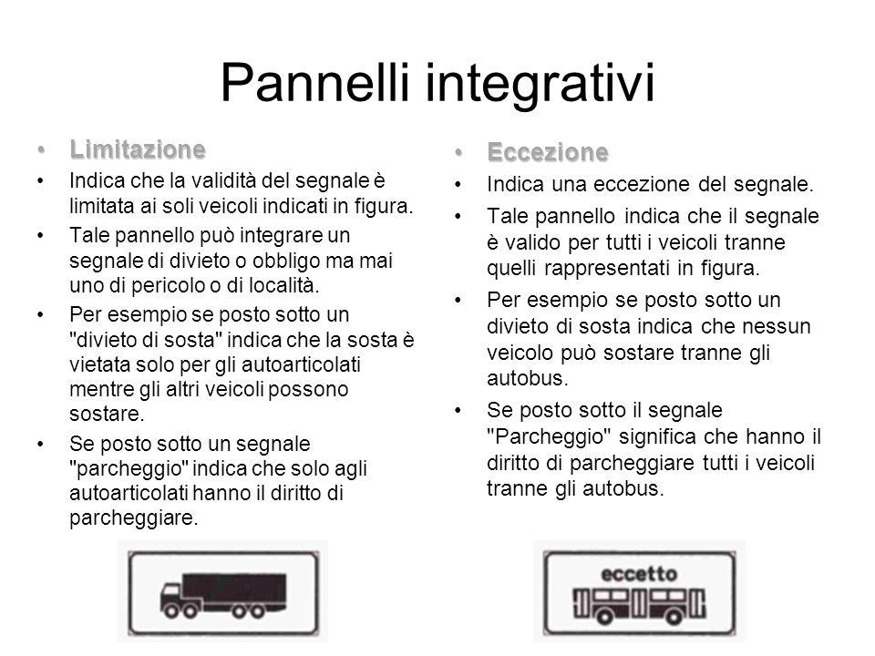 Pannelli integrativi Limitazione Eccezione