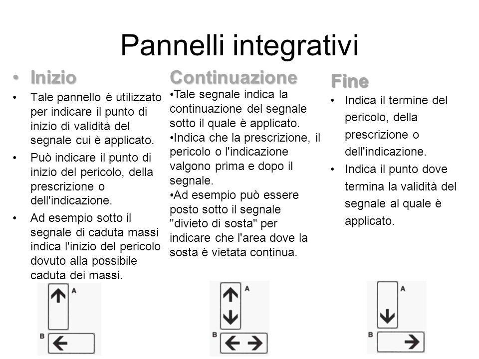 Pannelli integrativi Inizio Continuazione Fine