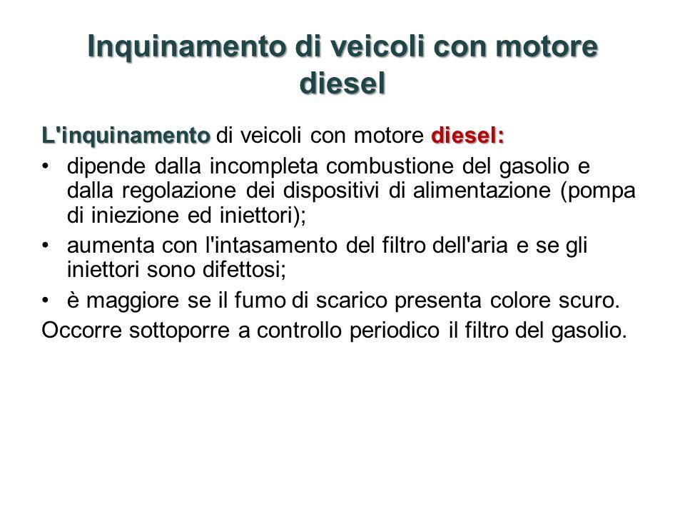 Inquinamento di veicoli con motore diesel
