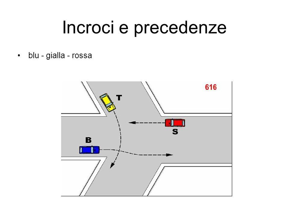 Incroci e precedenze blu - gialla - rossa