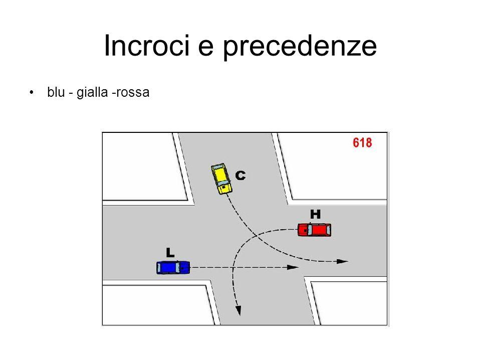 Incroci e precedenze blu - gialla -rossa